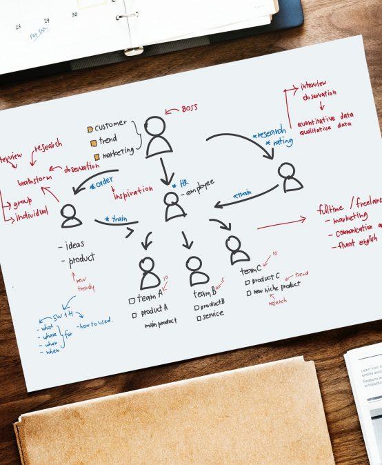Brainstorming pourse simplifier la vie !